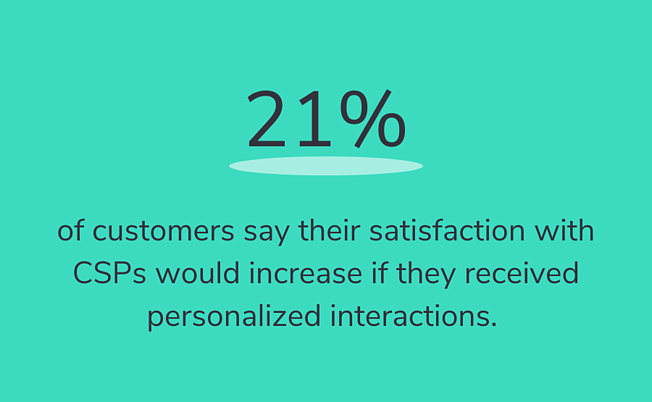 21% of customers say their satisfaction with CSPs would increase if they received personalized interactions.