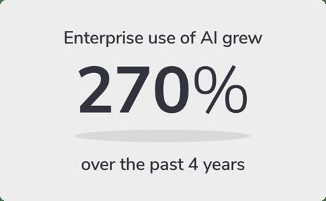 Enterprise use of AI