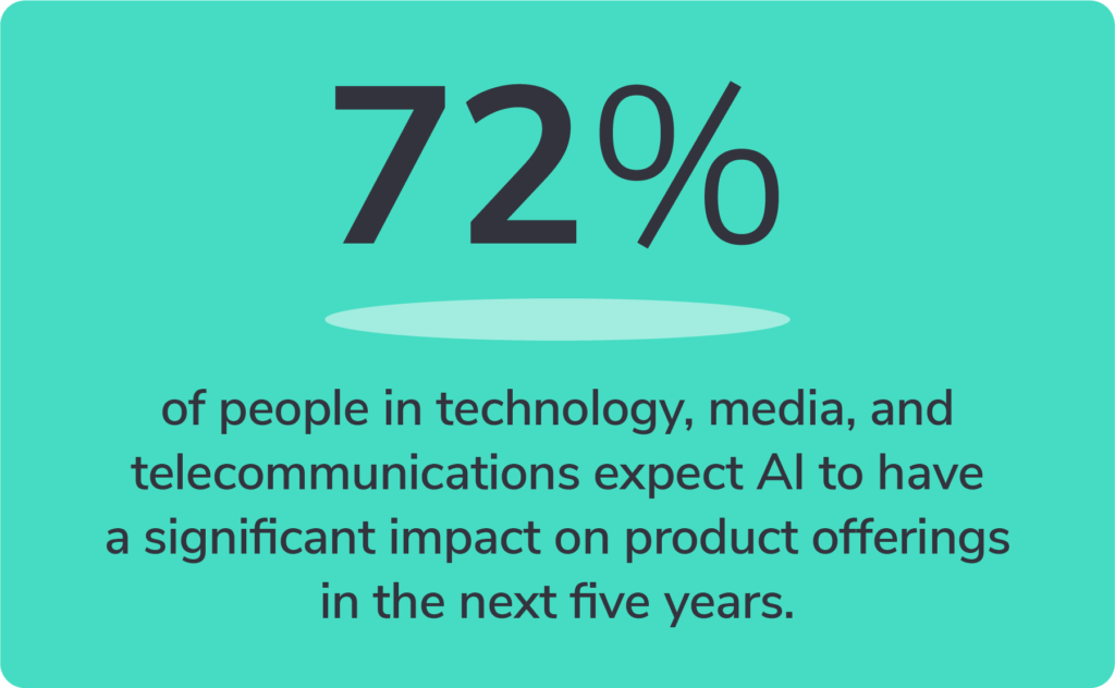 AI impact on product offerings