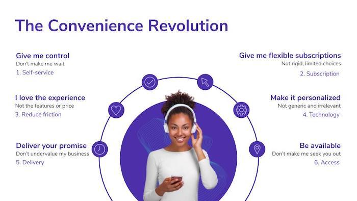 CloudSense Convenience Revolution