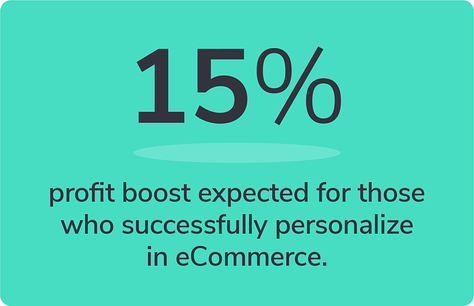 15% profit boost expected for those who successfully personalize in eCommerce