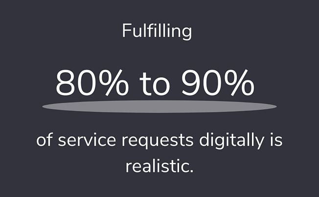 of service requests digitally is realistic.