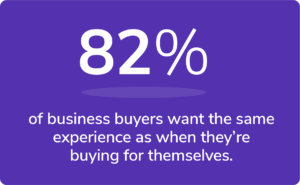 B2B buyers want the same experience