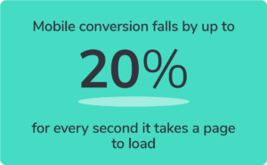 speed increases mobile conversion