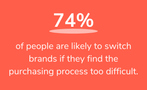 74% of people are likely to switch brands if they find the purchasing process too difficult