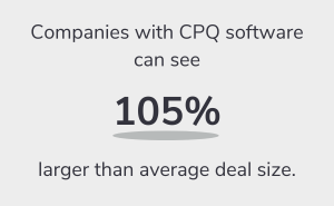 Companies with CPQ software can see 105% larger than average deal size