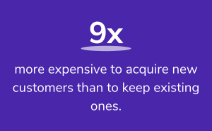 9x more expensive to acquire new customers than to keep existing ones