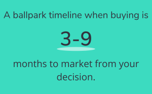 time to market with SaaS