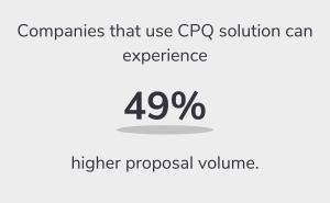 CPQ proposal stats