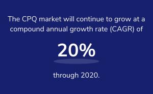 CPQ growth stats
